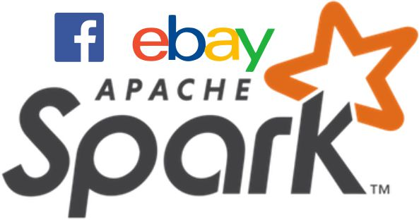 Level_Up_FB_eBay_Apache Spark_Article_Image